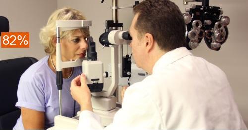 Скидка до 82% на первичное обследование или развернутый прием офтальмолога!