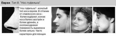 знать фото еврейские носы форма такое дизайнерское решение